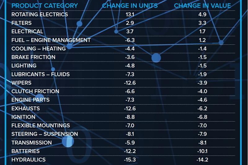 Factor-Sales