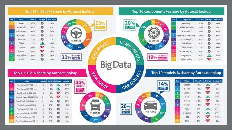 MAM Software discusses big data