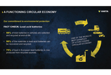 Clarios sets its standards for sustainability