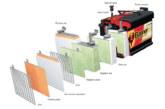 Banner Batteries discusses lead-acid batteries